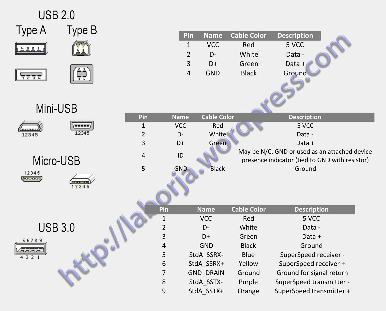 Usb Connector Borja Home Page