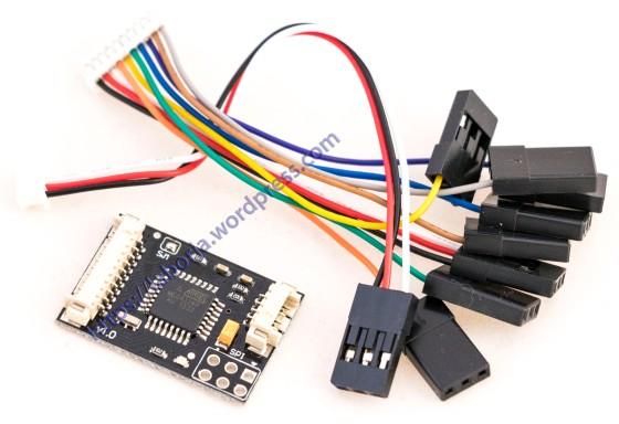 ppm-encoder